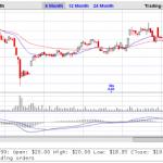 sample_chart_sm